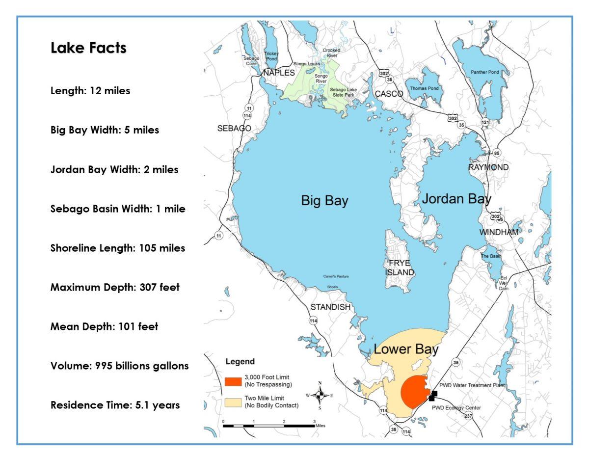 Lake and Watershed Facts   Portland Water District Sebago Lake Map on surry mountain lake map, pittsfield lake map, mexico lake map, bedford lake map, flagstaff lake map, mooselookmeguntic lake map, china lake map, jaffrey lake map, sebasticook lake map, little sebago map, maine map, massachusetts map, lake easton state park campground map, sperry lake map, sebago state park map, diamond valley lake map, point sebago map, lake wallenpaupack map, clarks lake map, gardner lake map,